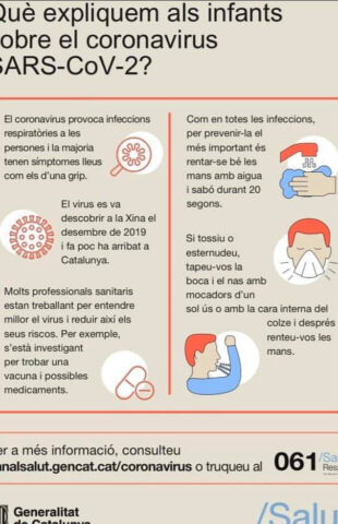 Mesures pel coronavirus